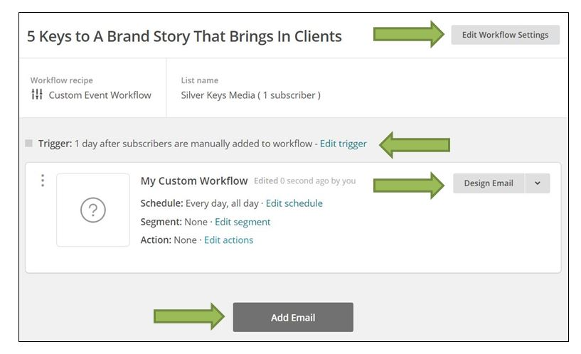 Mail Chimp_Custom Email_Step 5